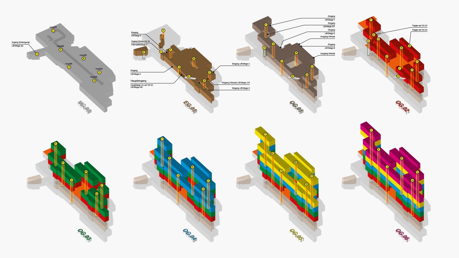 Med-Campus-3D-Ansichten
